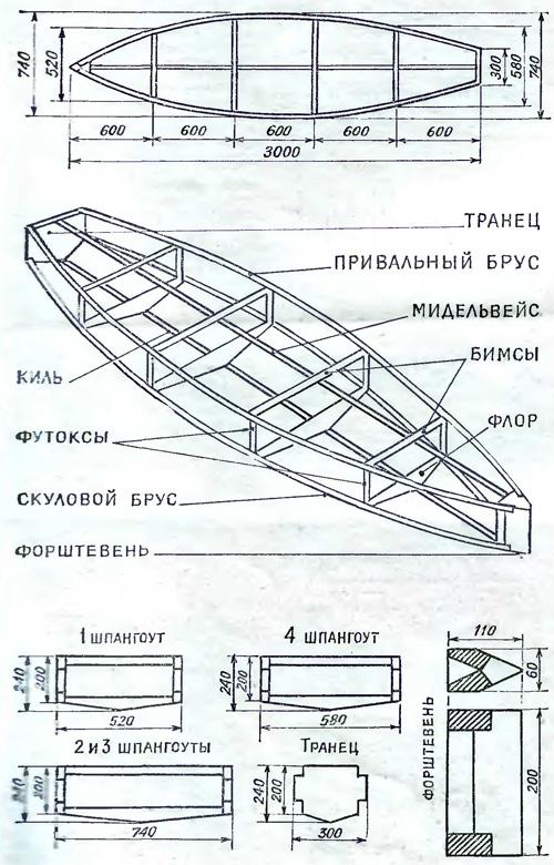 лодка из водопроводных труб чертежи