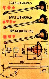 Штихеля для резьбы по металлу своими руками 43