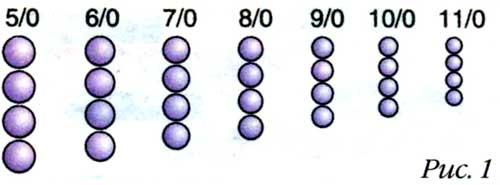 Определение размеров круглого бисера
