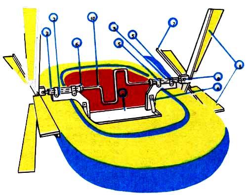 мускульные моторы для лодок