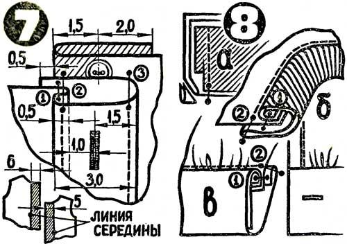 втачивать рукав (рис. 6в).