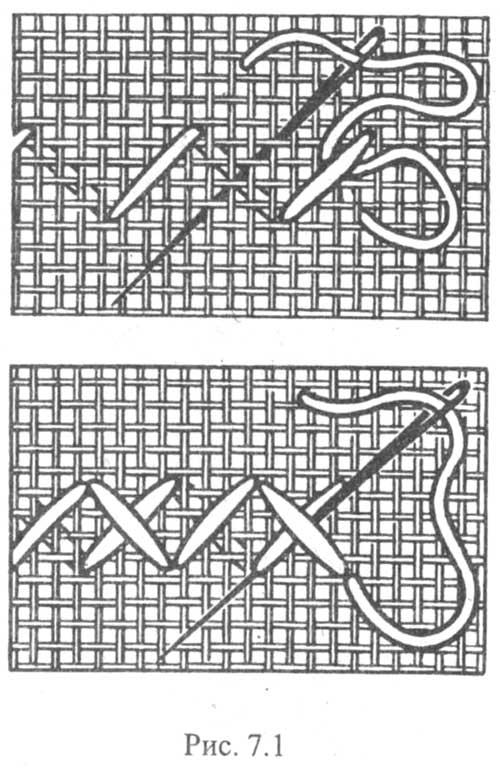 Вышивка крестом-двухсторонний крест